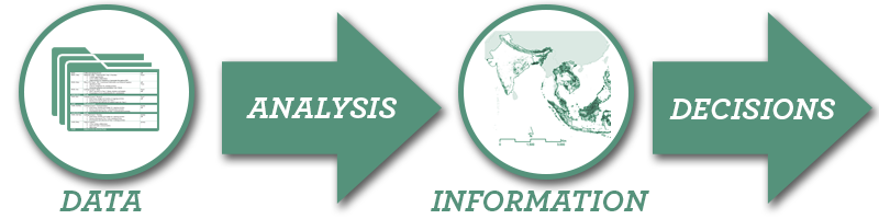 Geospatial Analytics Diagram
