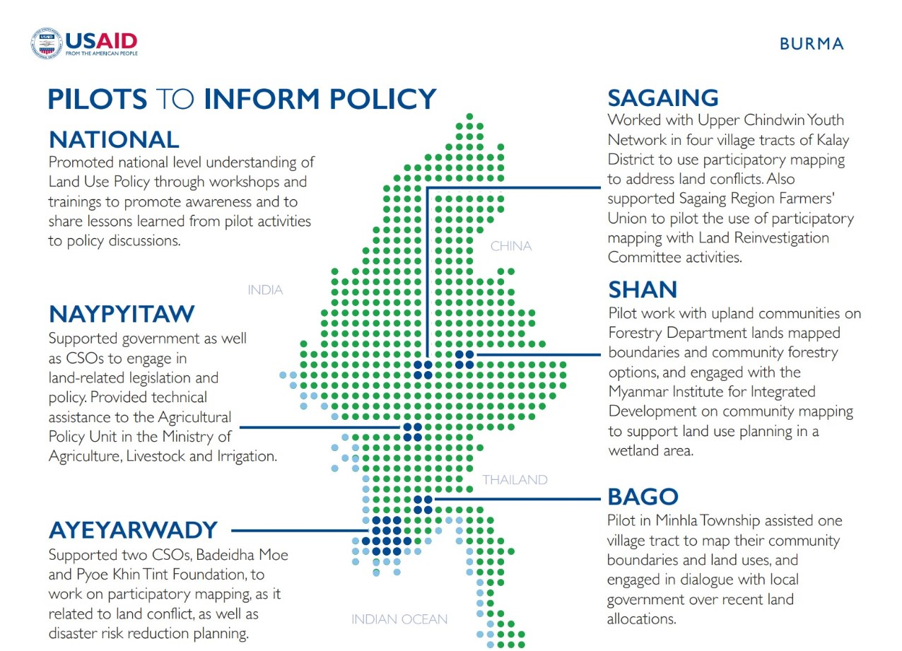 TGCC Infographic: Burma, Customary Land Rights and USAID | LandLinks