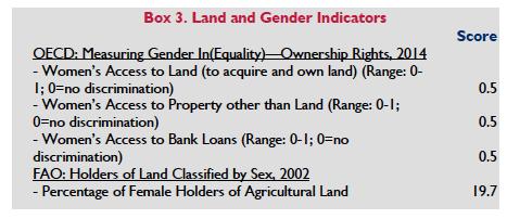 Tanzania | LandLinks
